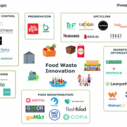 NoFoodWasted Innovation 2019